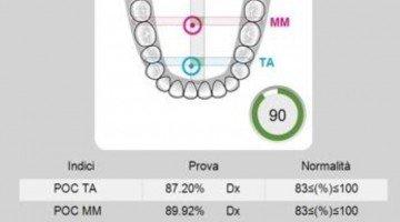 Valutazione del sistema stomatognatico, prima e dopo il trattamento manipolativo osteopatico in 120 persone sane, mediante elettromiografia di superficie.